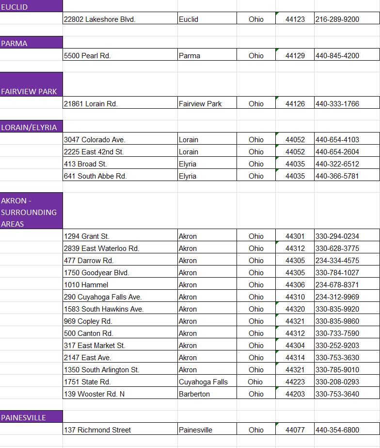 MetroPCS Vendor List